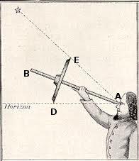 http://www.astrolabium.be/mesurercieletterre/local/cache-vignettes/L196xH227/images-9813f.jpg